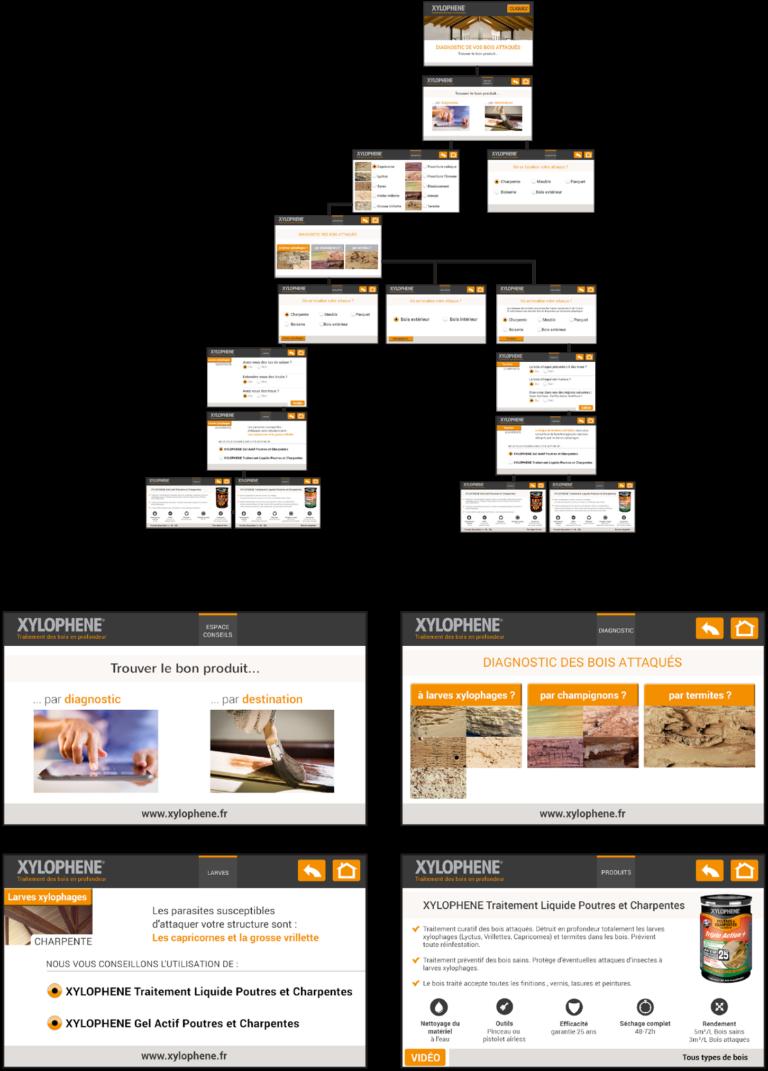 Arborescence et visuels écran pour appli media player. Lecture sur écrans dans les points de vente pour les produits Xylophène